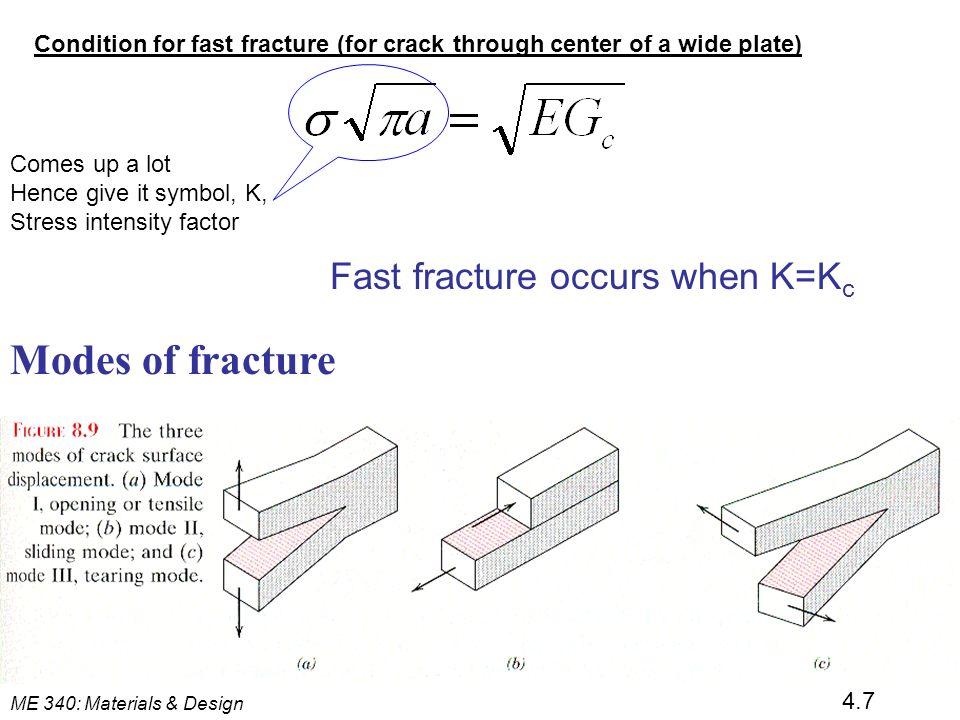 Chapter 4 Frac Ture Toughness Ppt Video Online Download