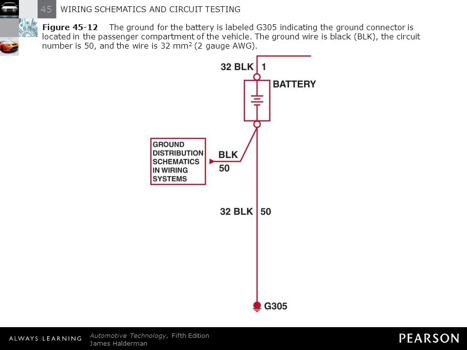 Wiring schematics and circuit testing ppt download 15 figure keyboard keysfo Gallery