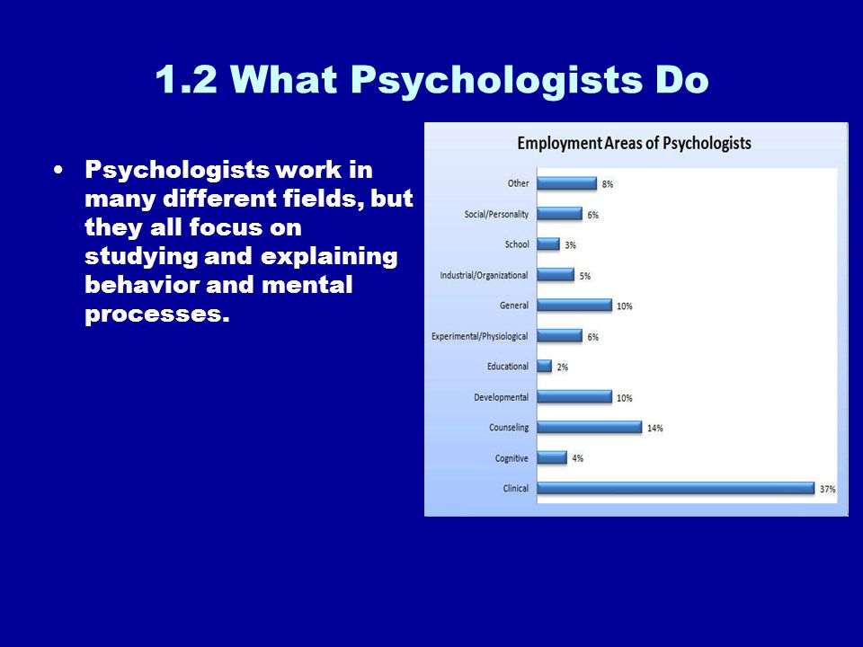 1.2 What Psychologists Do Psychologists work in many different fields, but they all focus on studying and explaining behavior and mental processes.