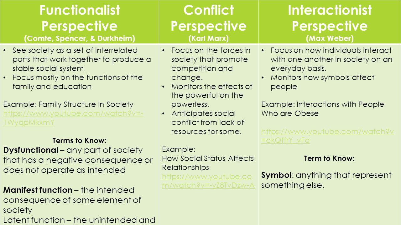 karl marx conflict perspective