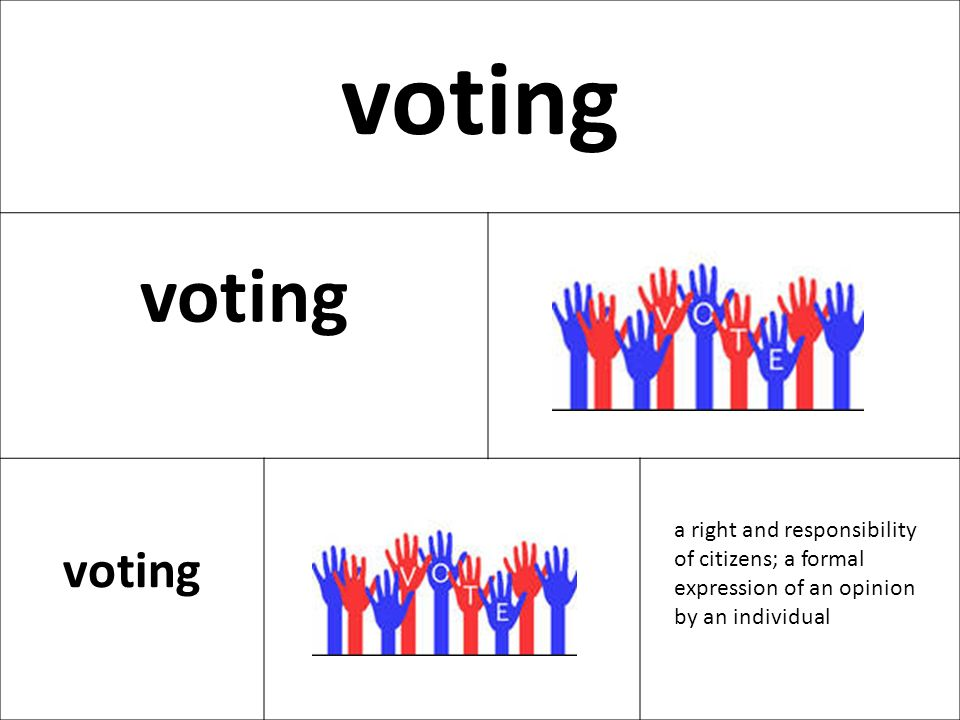 voting a right and responsibility of citizens; a formal expression of an opinion by an individual