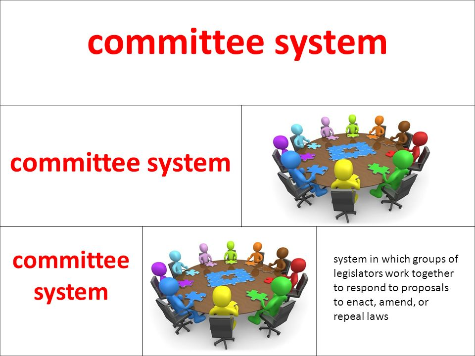 committee system system in which groups of legislators work together to respond to proposals to enact, amend, or repeal laws.
