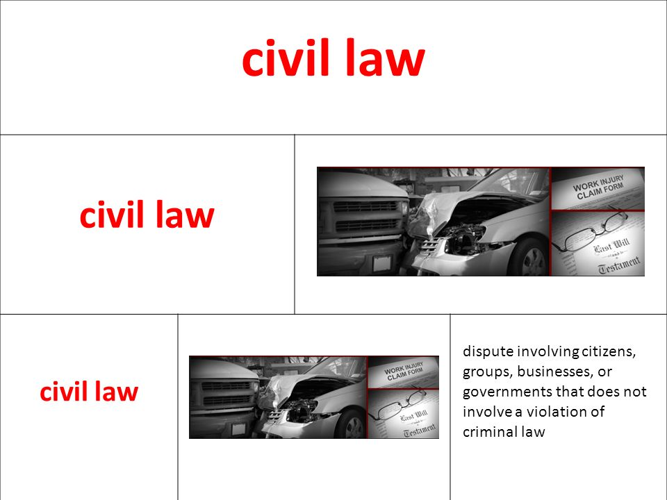 civil law dispute involving citizens, groups, businesses, or governments that does not involve a violation of criminal law.