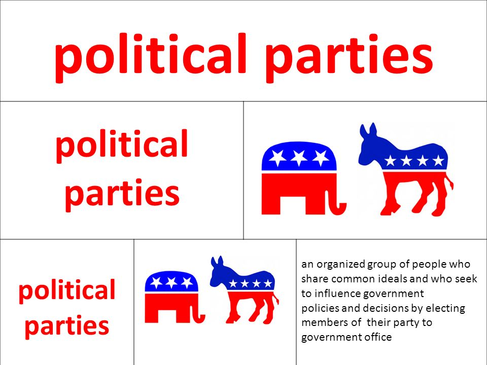 political parties an organized group of people who share common ideals and who seek to influence government.