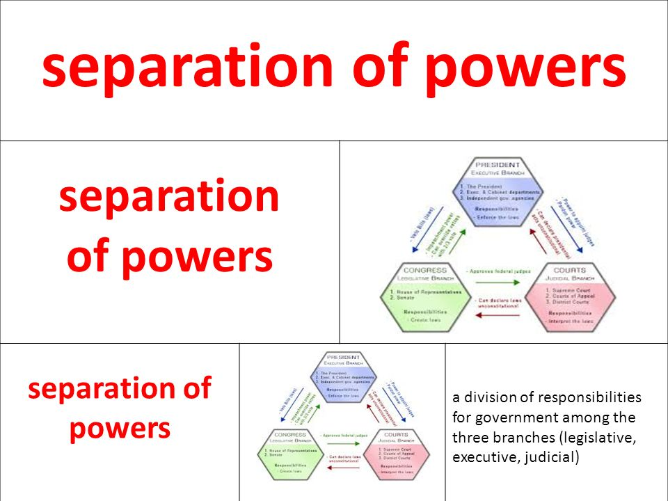 separation of powers separation of powers