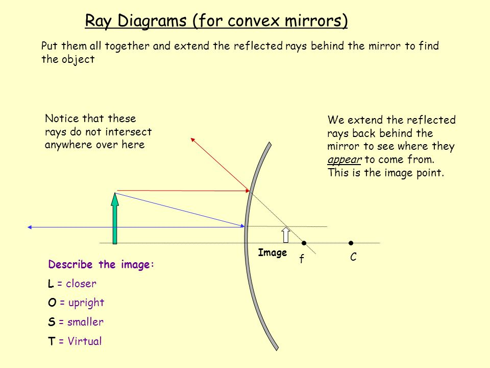 With Curved Mirrors Forming Images - ppt video online download