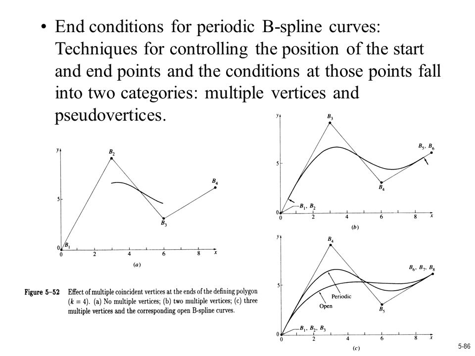 V  Space Curves Types of curves Explicit Implicit Parametric