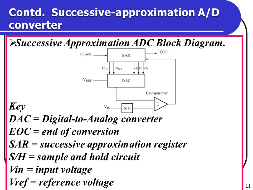 Data Acquisition Systems - ppt video online download on
