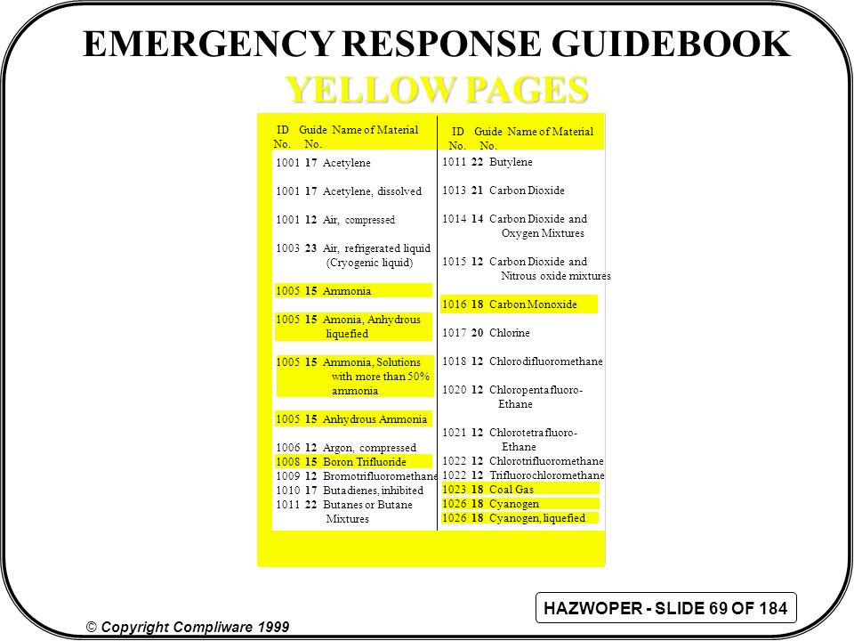 emergency response guide 173 material professional user manual rh gogradresumes com Emergency Response Plan Emergency Response Book