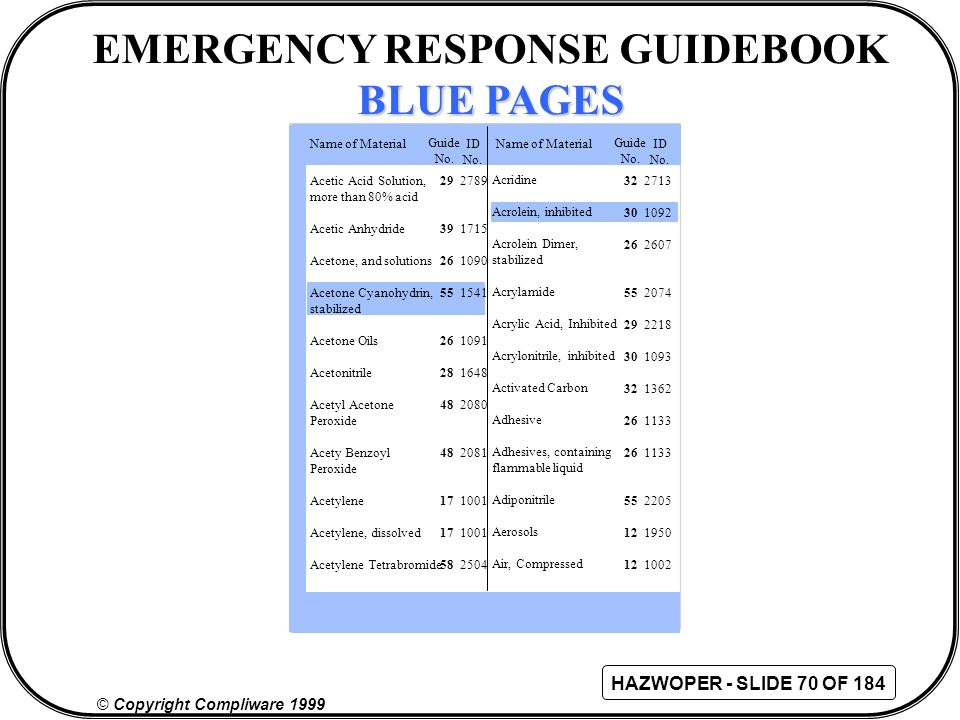 emergency response guide 173 material professional user manual rh gogradresumes com Emergency Response Procedures Emergency Response Plan