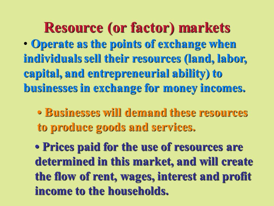 Resource (or factor) markets