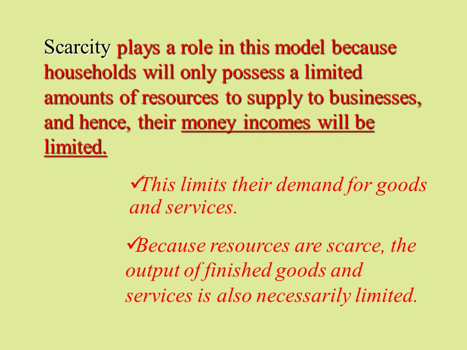 Scarcity plays a role in this model because households will only possess a limited amounts of resources to supply to businesses, and hence, their money incomes will be limited.