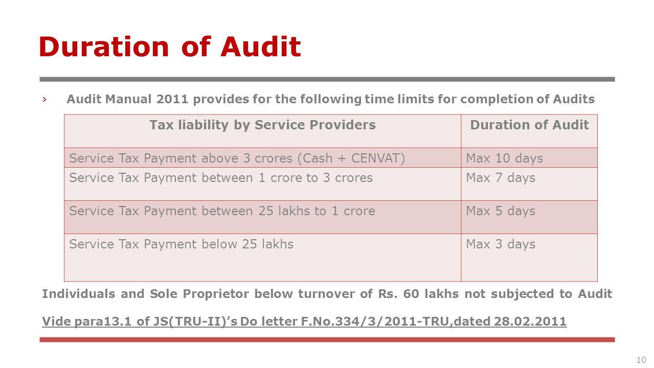 audit under indirect tax laws ca sunil gabhawalla ppt download rh slideplayer com Tax Check List Tax Professional