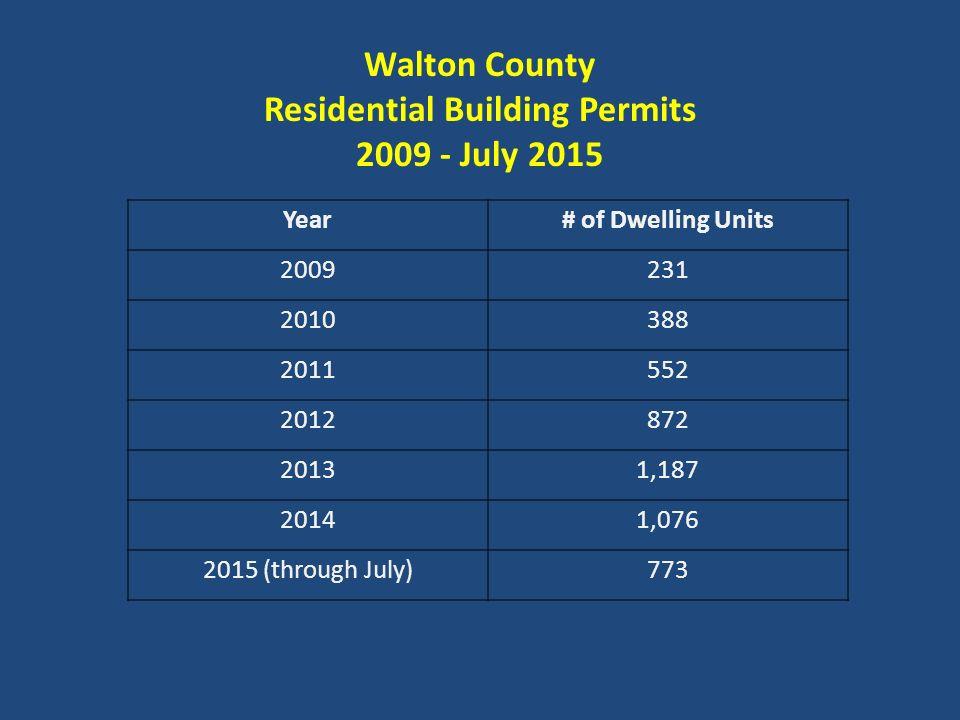 Walton County School District 5-Year Facilities Work Plan - ppt download