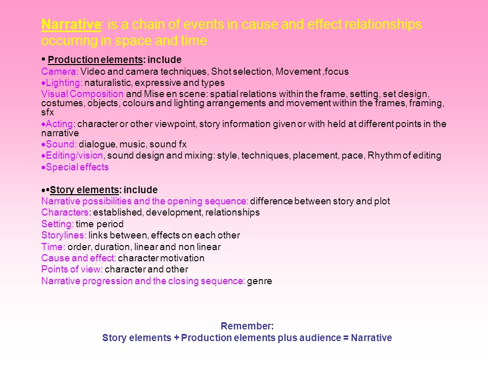 VCE Media Year 12 Unit 3 Outcome 1  Narrative - ppt download