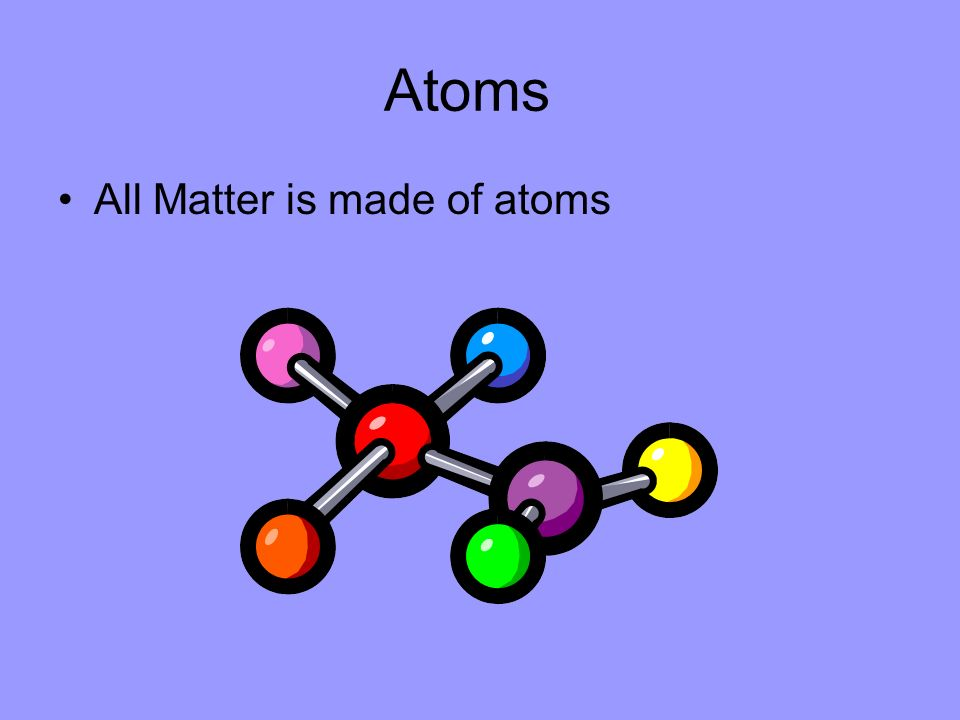 Atoms All Matter is made of atoms