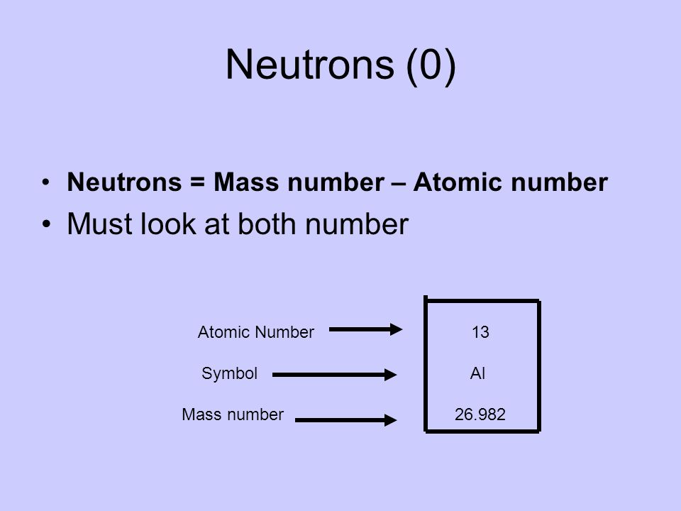 Neutrons (0) Must look at both number