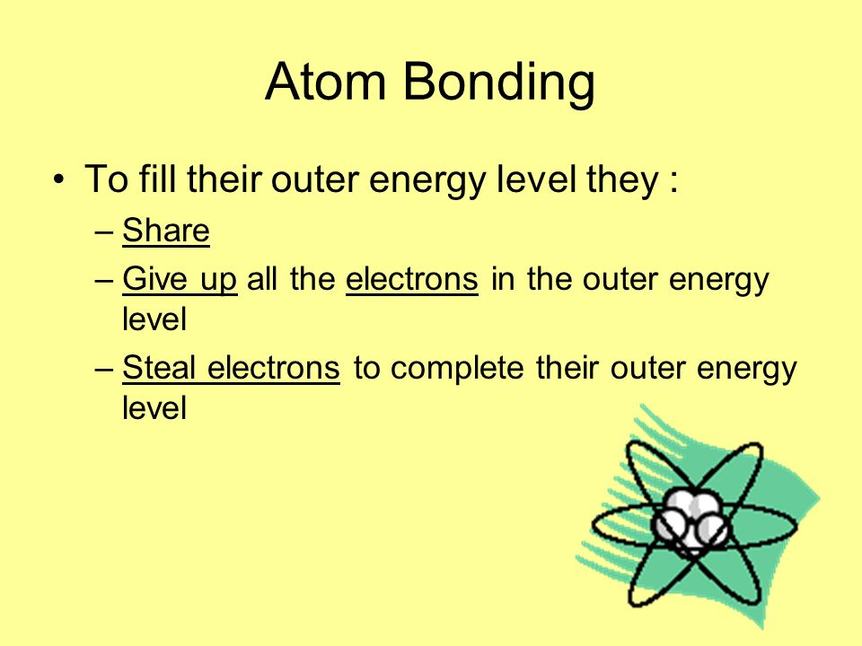 Atom Bonding To fill their outer energy level they : Share