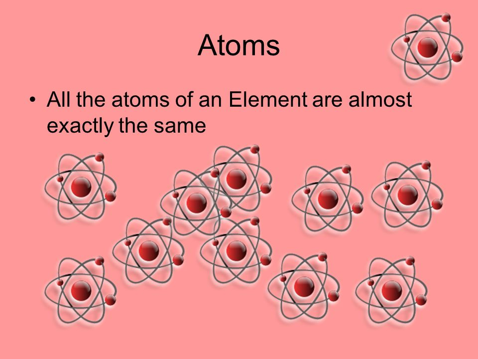 Atoms All the atoms of an Element are almost exactly the same