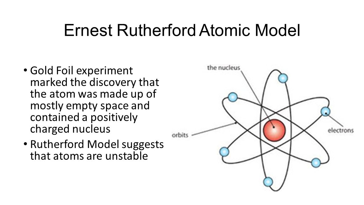 Jj thomson atomic model ppt video online download ernest rutherford atomic model ccuart Gallery