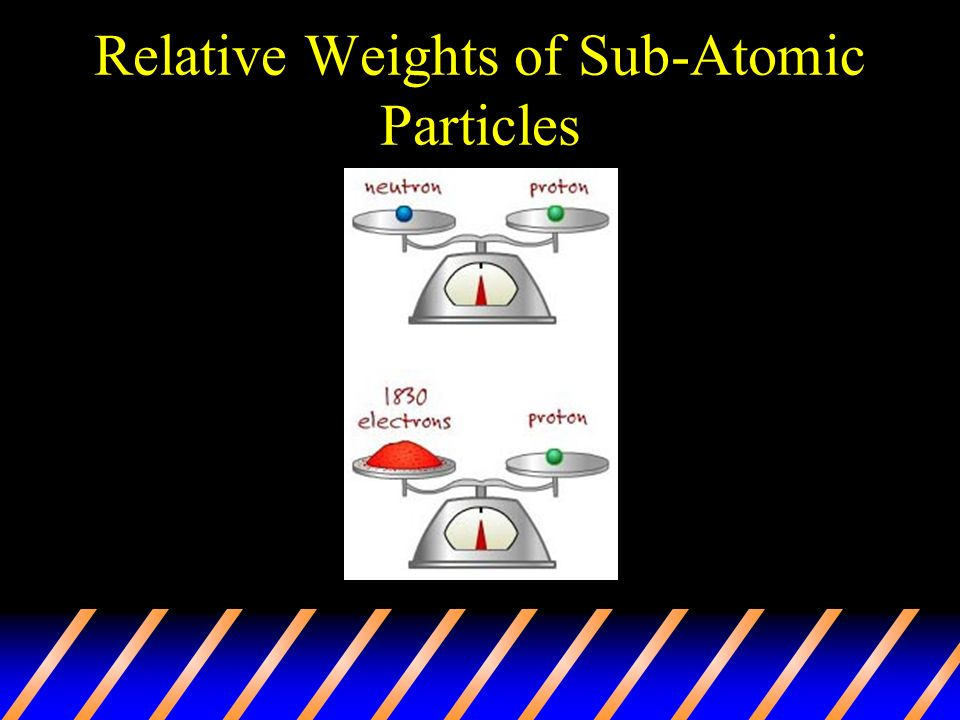 Relative Weights of Sub-Atomic Particles