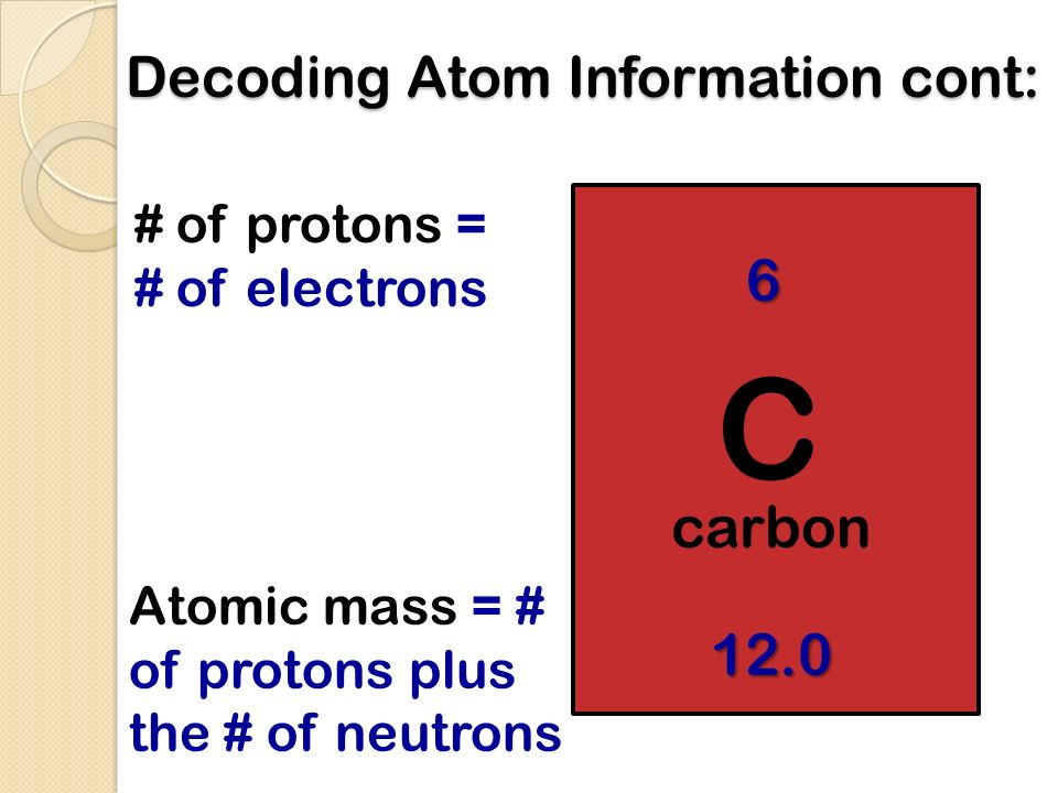 Decoding Atom Information cont:
