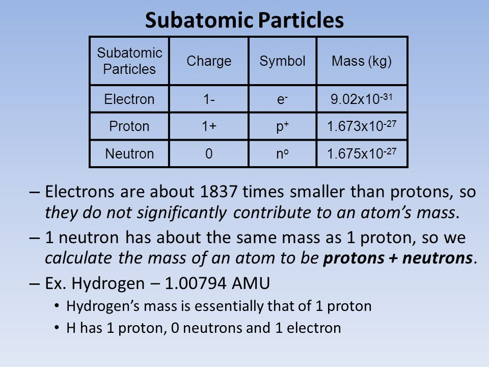 Subatomic Particles Subatomic Particles. Charge. Symbol. Mass (kg) Electron. 1- e- 9.02x
