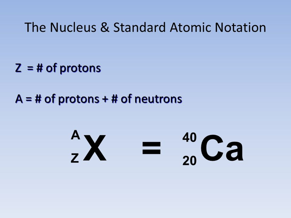 The Nucleus & Standard Atomic Notation