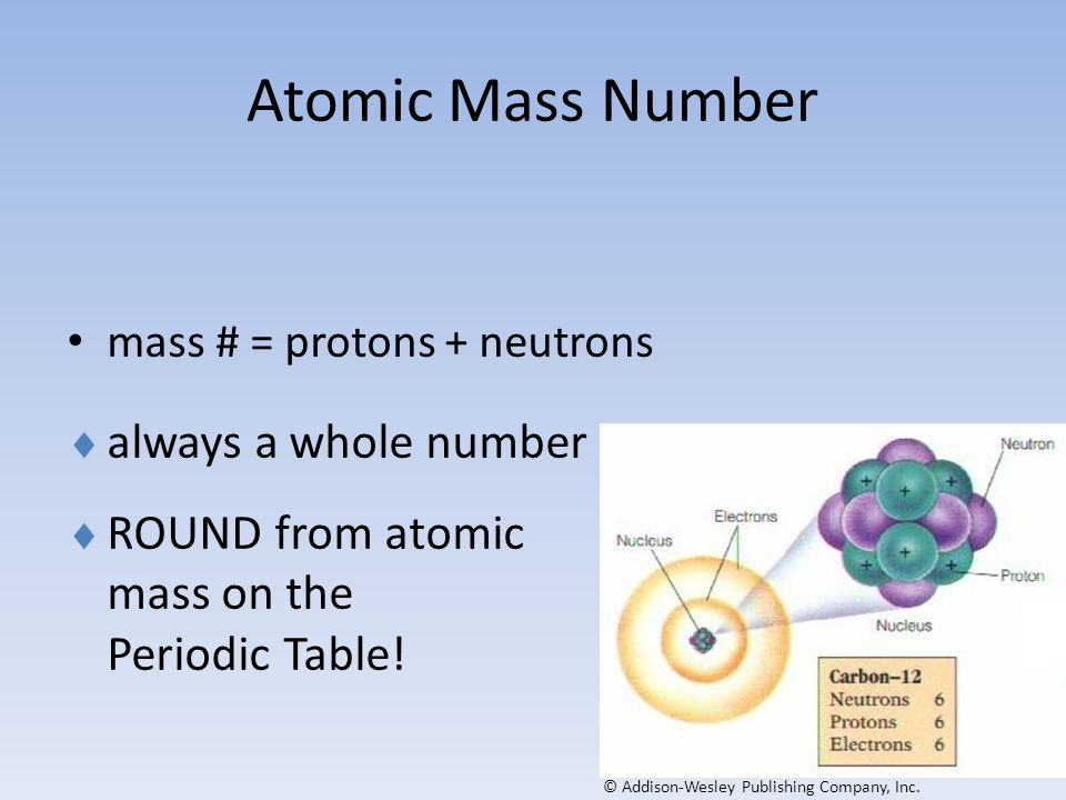 Atomic Mass Number always a whole number