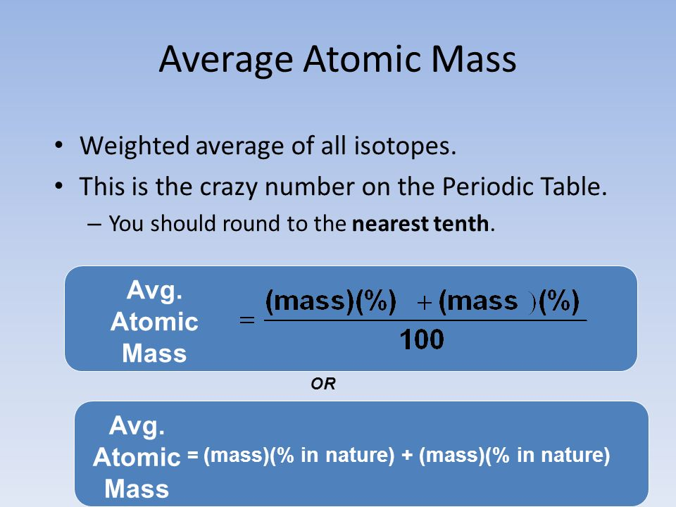 Average Atomic Mass Weighted average of all isotopes.