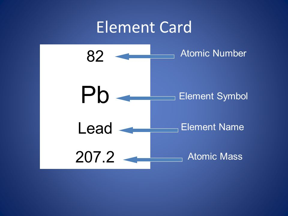 The Three Subatomic Particles Are Ppt Video Online Download
