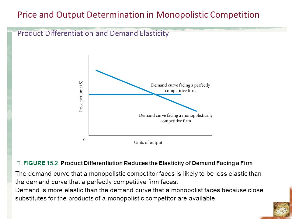 Price and Output Determination in Monopolistic Competition