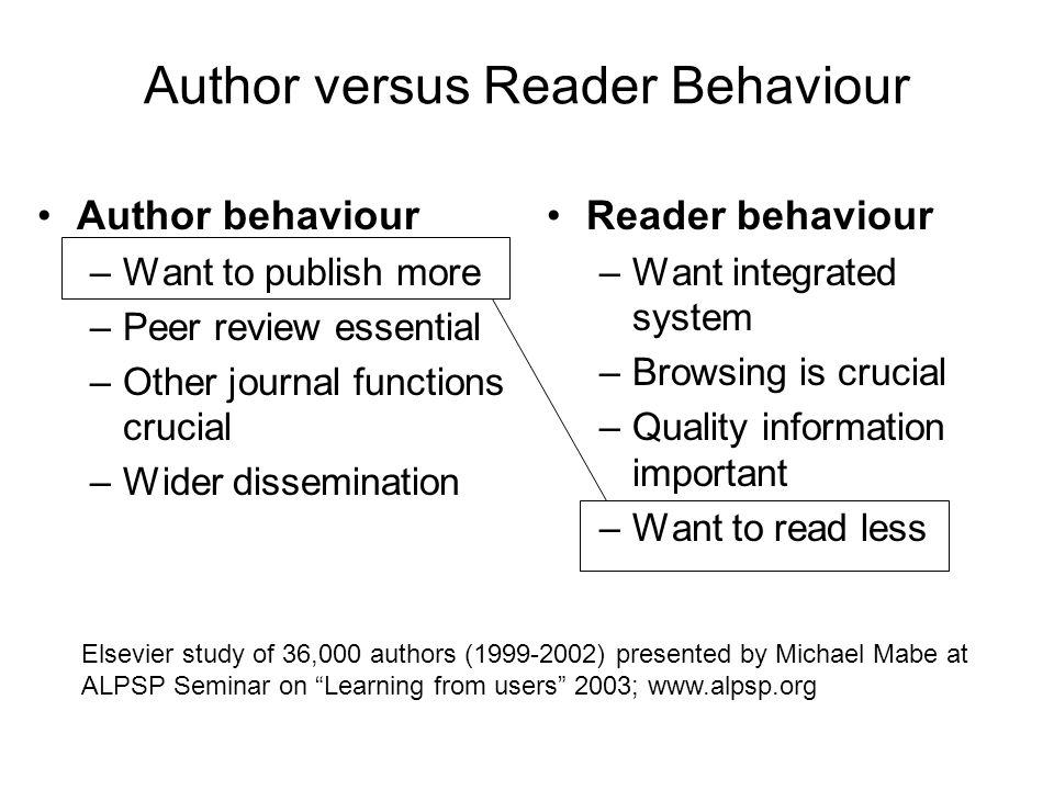 Author versus Reader Behaviour