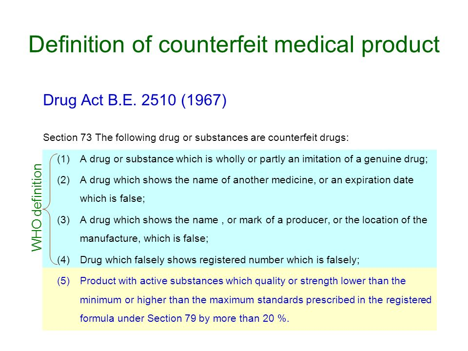 Definition of counterfeit medical product