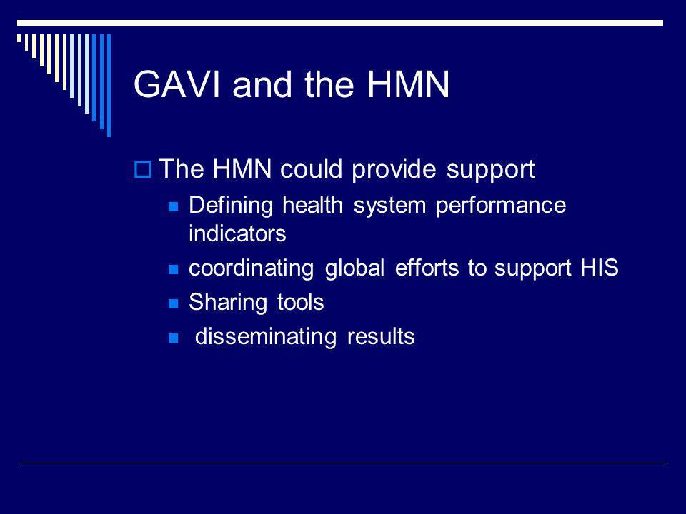 GAVI and the HMN The HMN could provide support