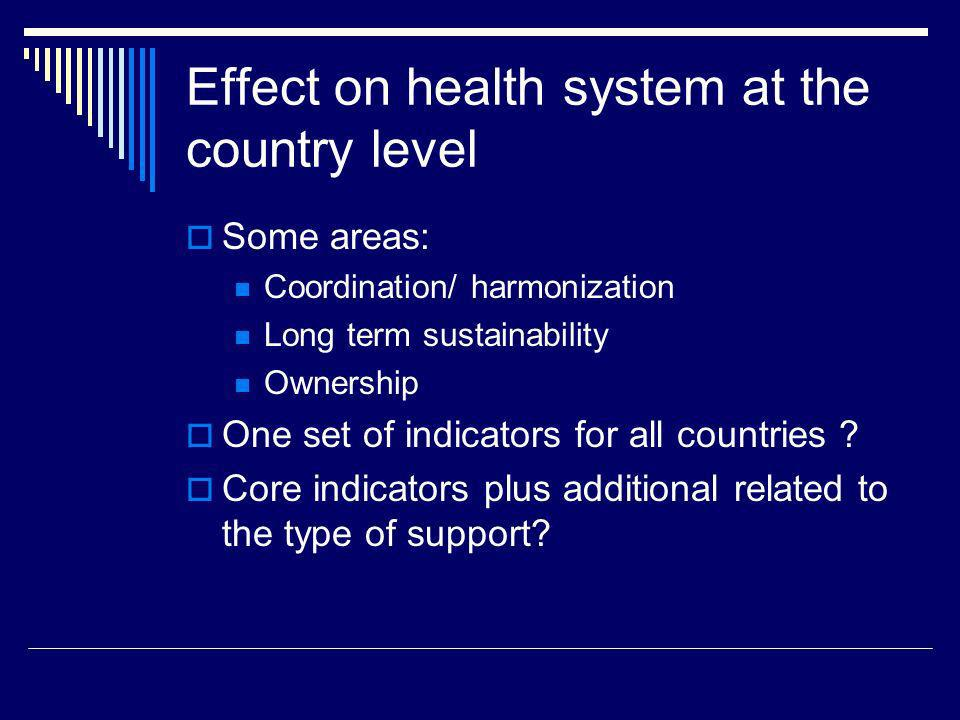 Effect on health system at the country level