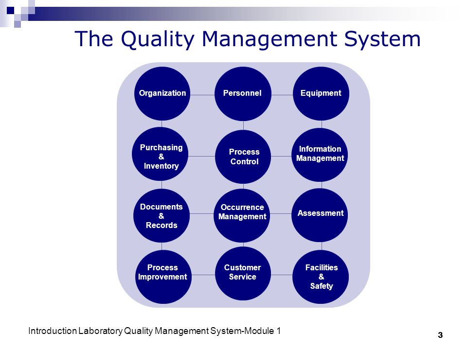 Introduction- Laboratory Quality Management System - ppt video