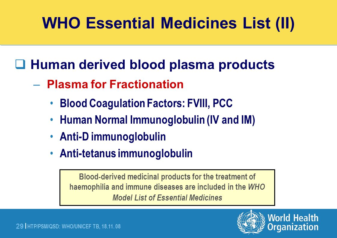 WHO Essential Medicines List (II)