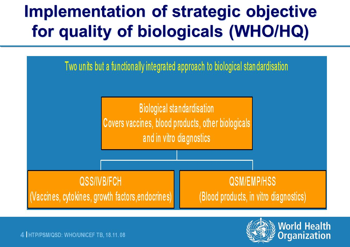Implementation of strategic objective for quality of biologicals (WHO/HQ)