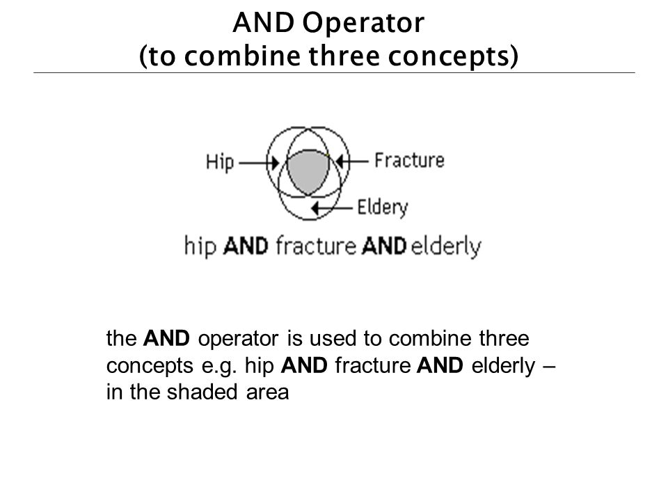 AND Operator (to combine three concepts)