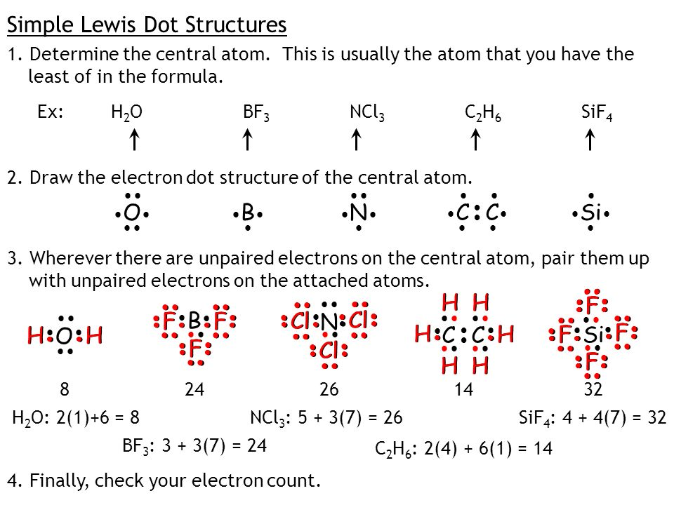 Lewis Dot Structures Electron Dot Structures Of Compounds Ppt