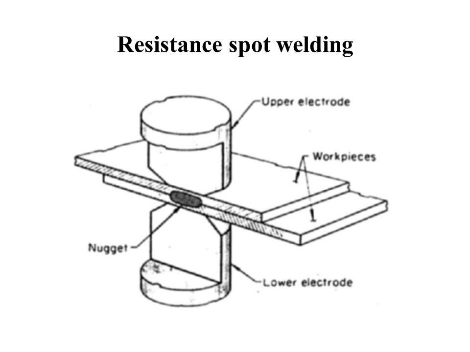 welding ppt download rh slideplayer com Spot Welding Resistance Welding Wire