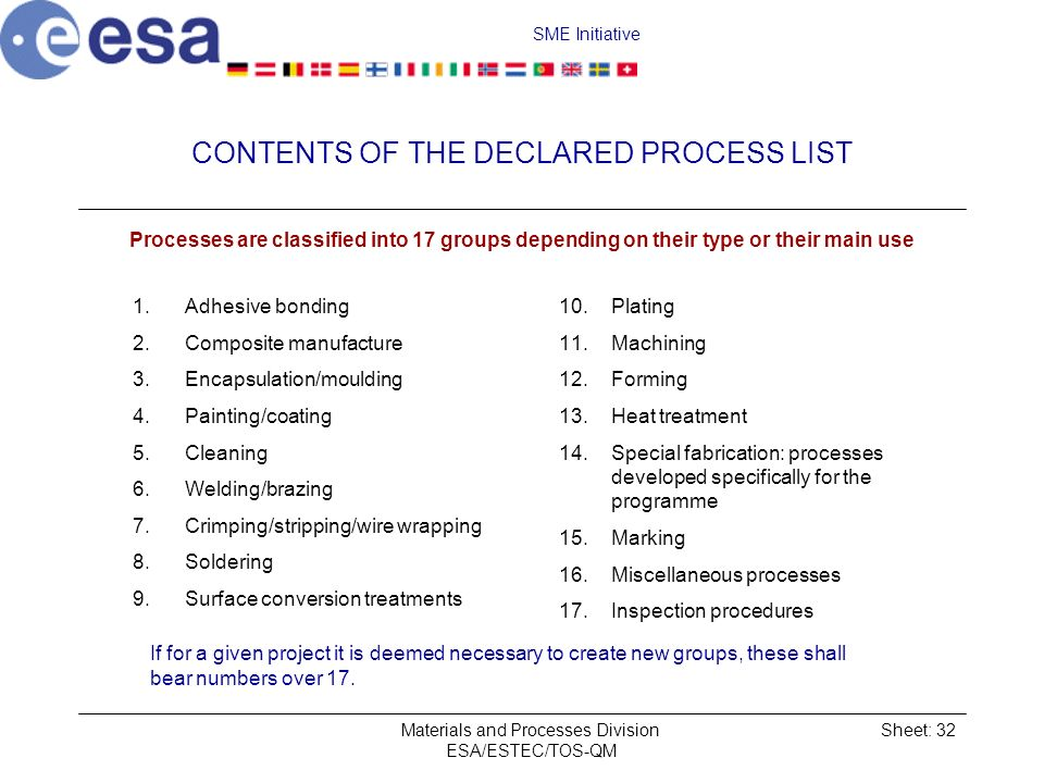 CONTENTS OF THE DECLARED PROCESS LIST