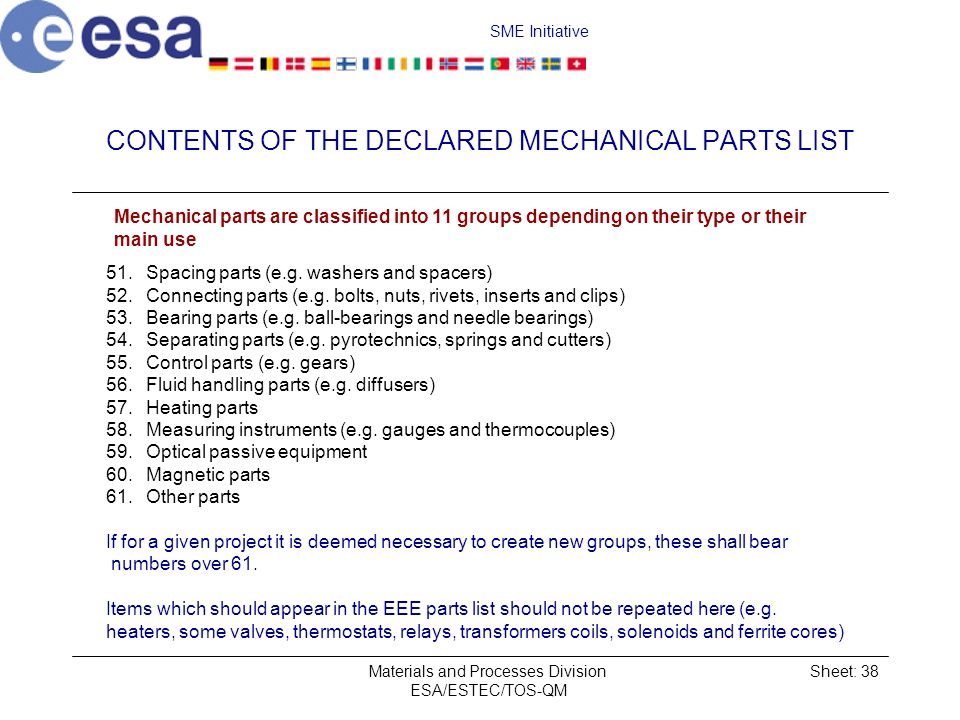 CONTENTS OF THE DECLARED MECHANICAL PARTS LIST