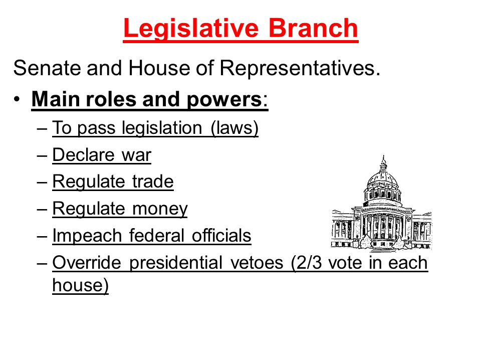 Legislative Branch Senate and House of Representatives.