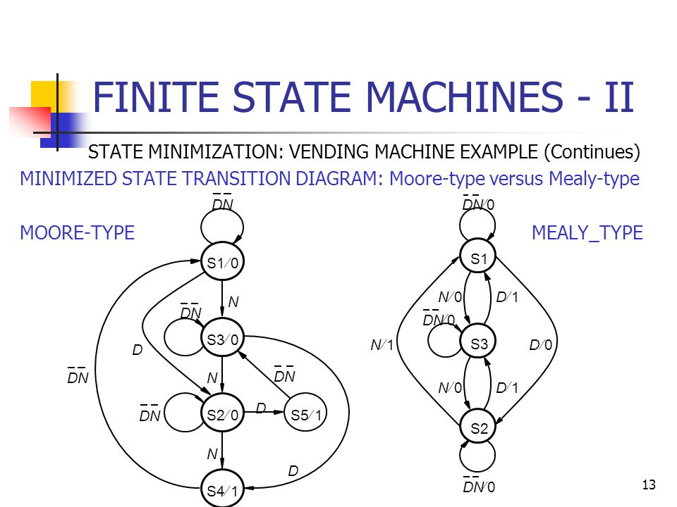 Finite State Machines Ii Ppt Video Online Download