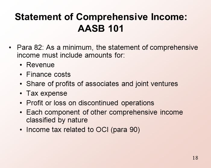 Statement Of Comprehensive Income AASB 101