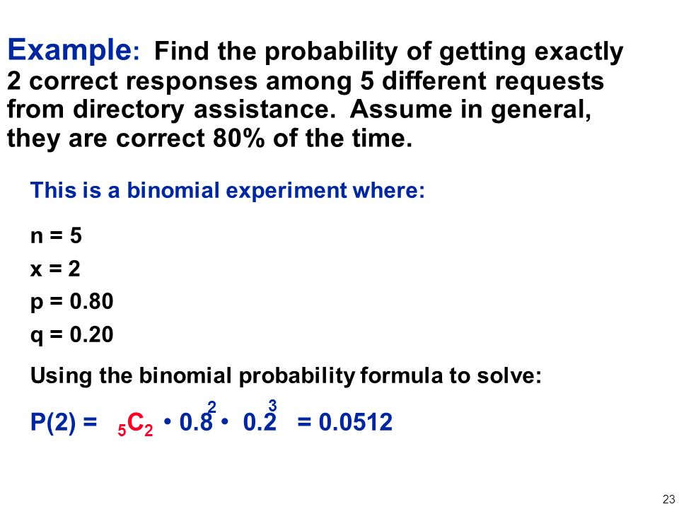 How to find binomial probabilities using a statistical formula.