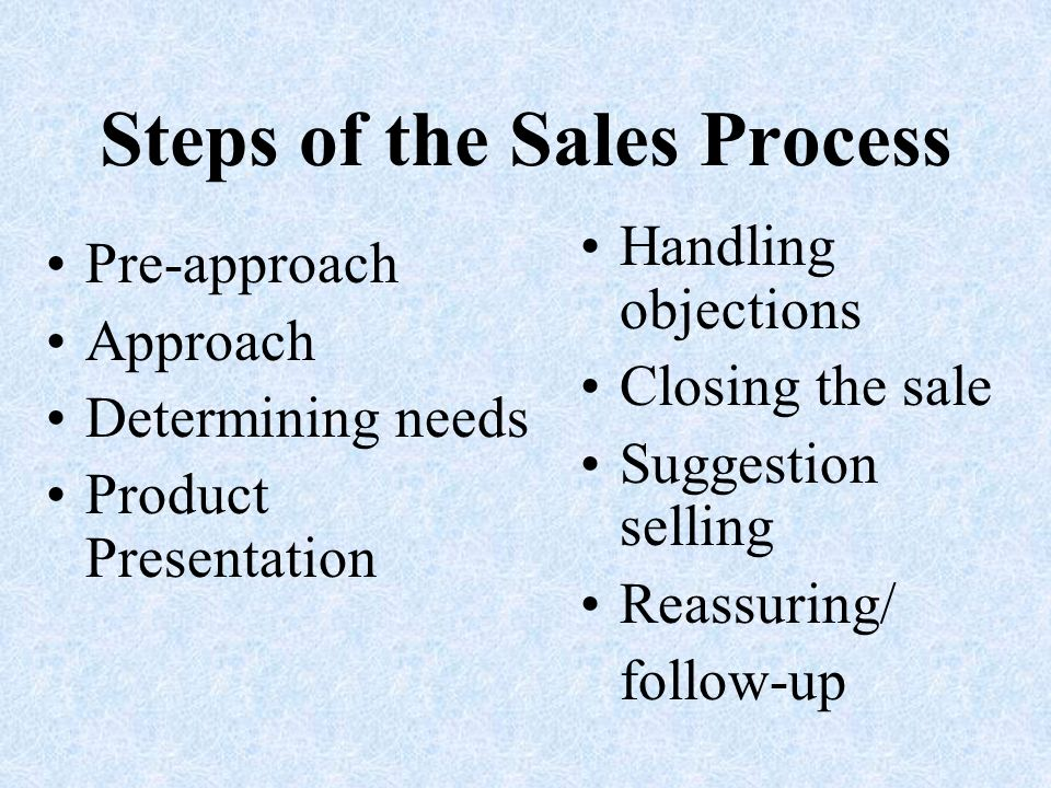 steps of the sales process ppt download