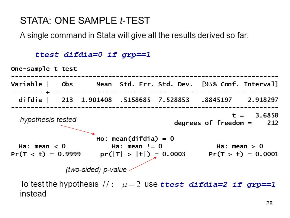 Rose Glen North Dakota ⁓ Try These One Sample T Test Example P Value